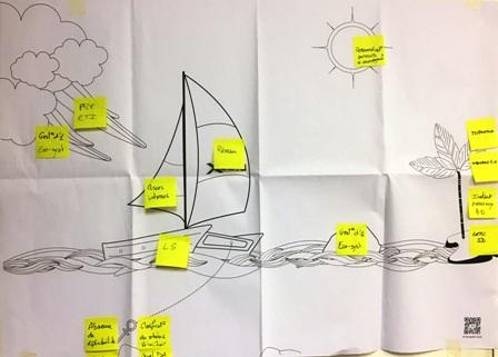 Atelier collaboratif : Agilité, Offres de rupture conseil stratégique